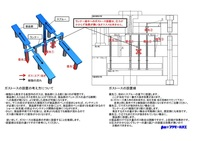 About installing of Gas-tosu