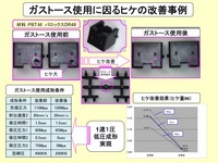 [The measure to Sink-mark] The measure to Sink-mark on injection molding [by PBT-M Valox DR48] : The use example of Gas-tosu